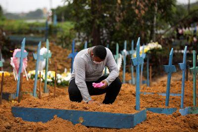 Média móvel de mortes por covid-19 no Brasil volta a passar de mil